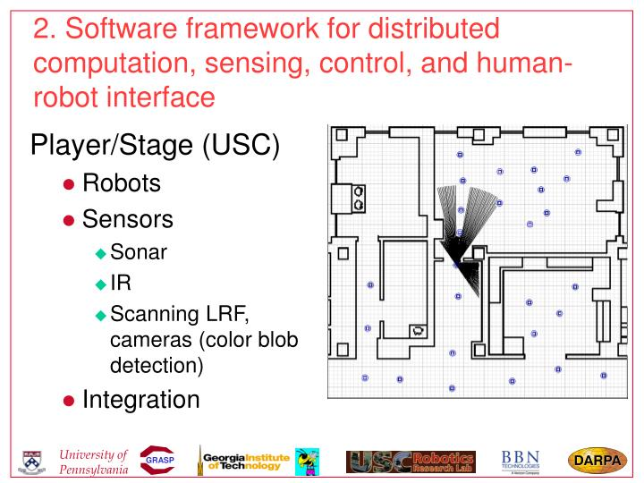 2. Software framework for distributed computation, sensing, control, and human-robot interface