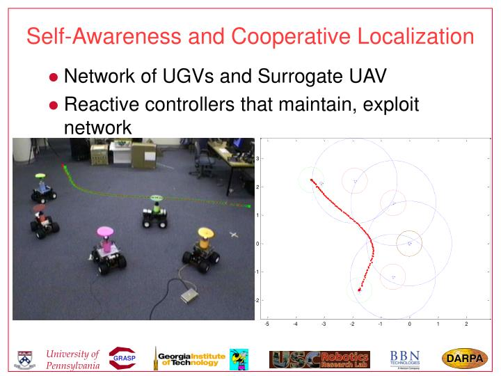 Self-Awareness and Cooperative Localization