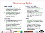 summary of tasks