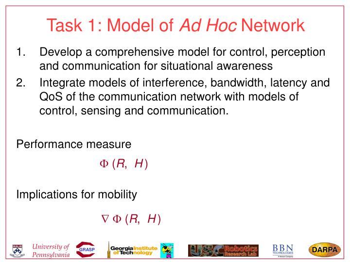 Task 1: Model of