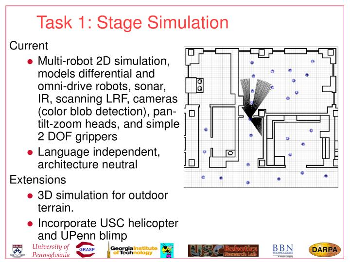 Task 1: Stage Simulation