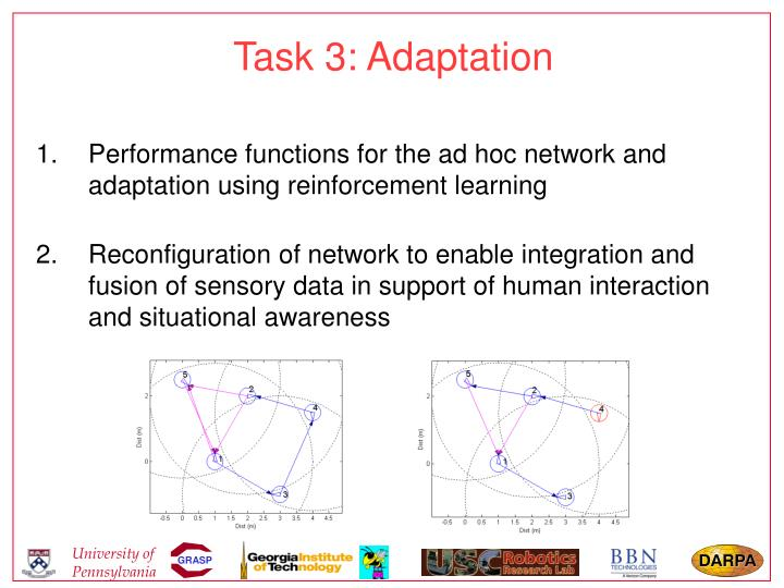 Task 3: Adaptation
