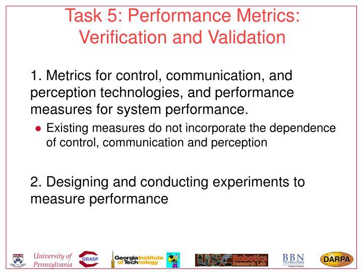 Task 5: Performance Metrics: