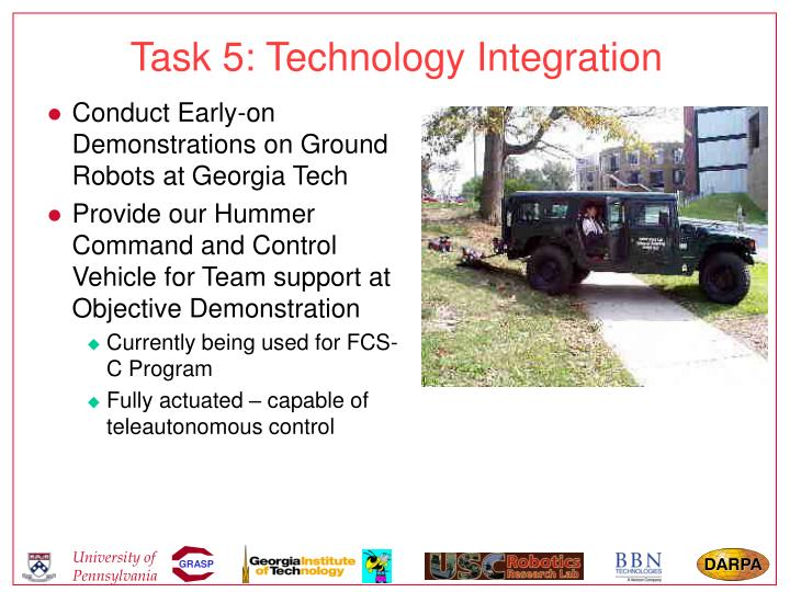 Task 5: Technology Integration