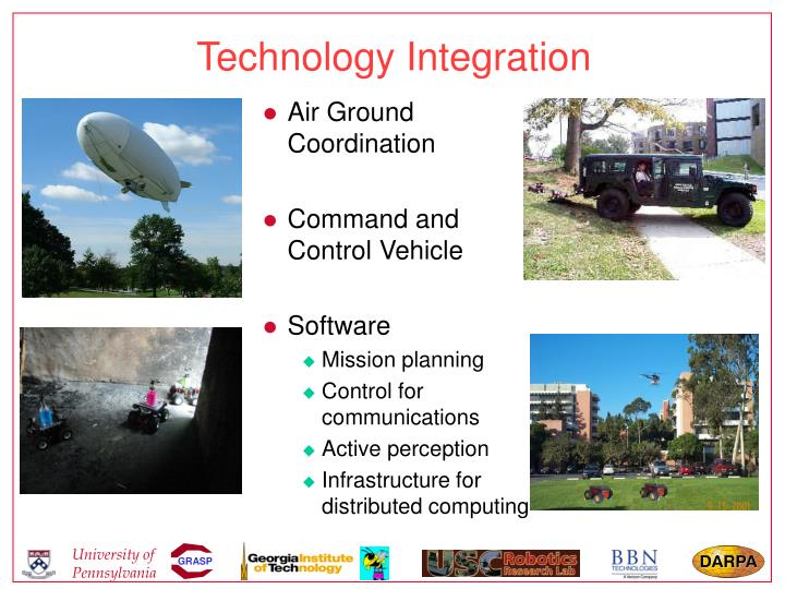 Air Ground Coordination