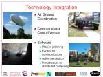 technology integration