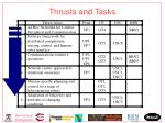 thrusts and tasks
