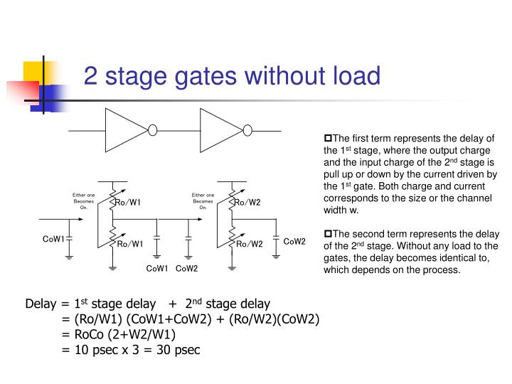 2 stage gates without load