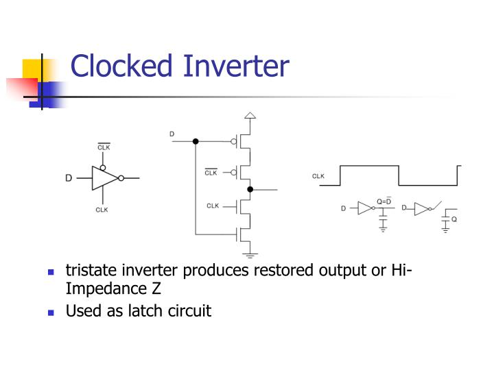 Clocked Inverter