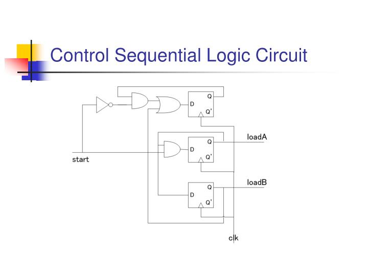Control Sequential Logic Circuit