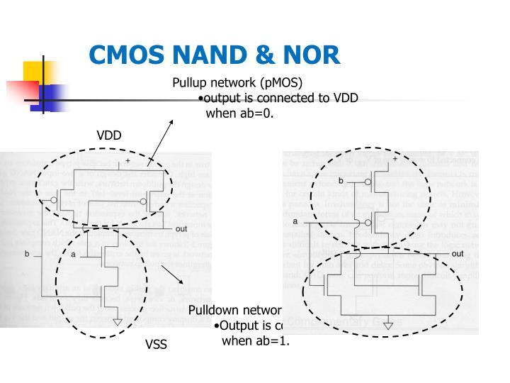 CMOS NAND & NOR