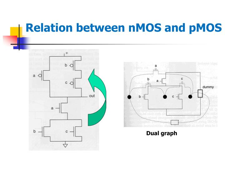 Relation between nMOS and pMOS