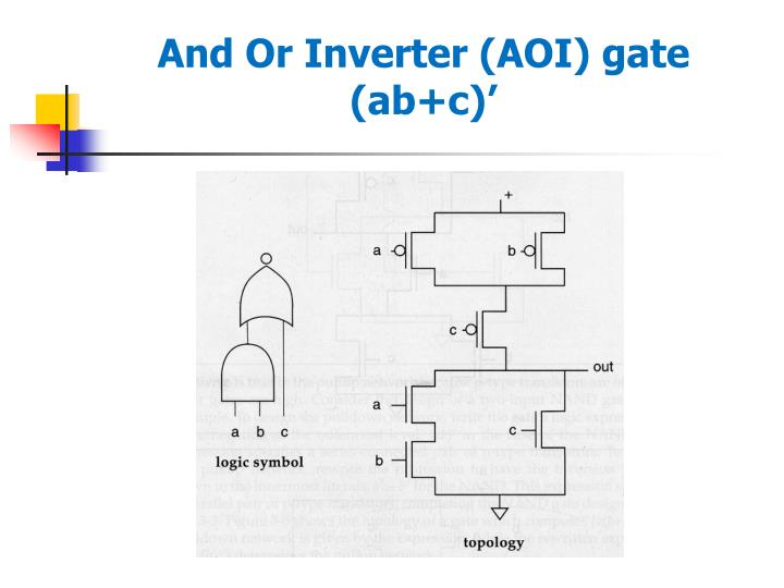 And Or Inverter (AOI) gate