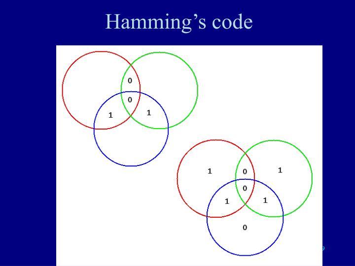 Hamming's code