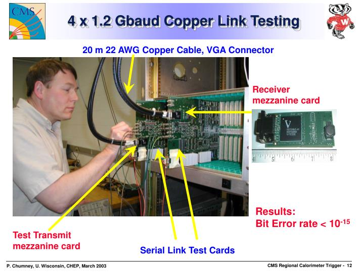 4 x 1.2 Gbaud Copper Link Testing