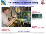 4 x 1 2 gbaud copper link testing