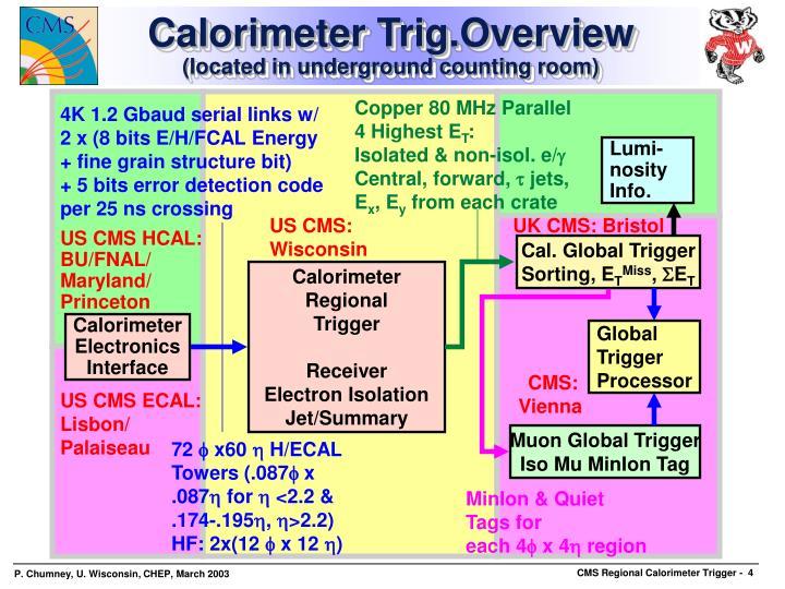 Calorimeter Trig.Overview
