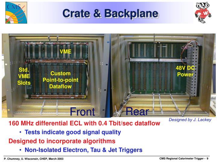 Crate & Backplane