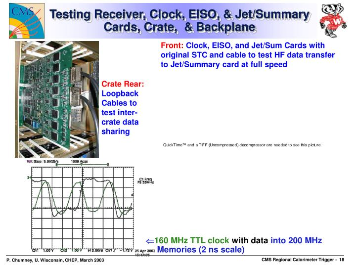 Testing Receiver, Clock, EISO, & Jet/Summary Cards, Crate,  & Backplane