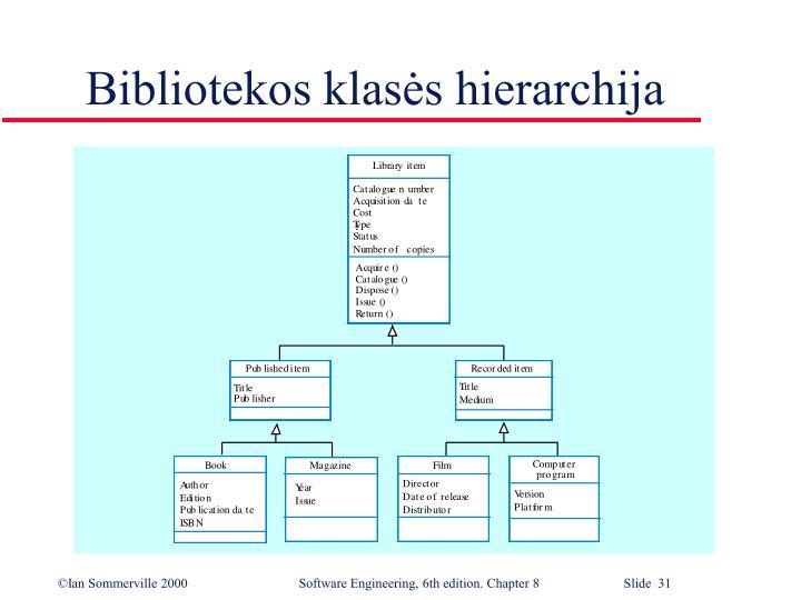 Bibliotekos klasės hierarchija