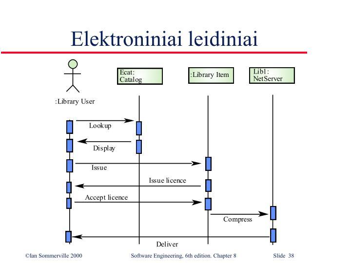 Elektroniniai leidiniai