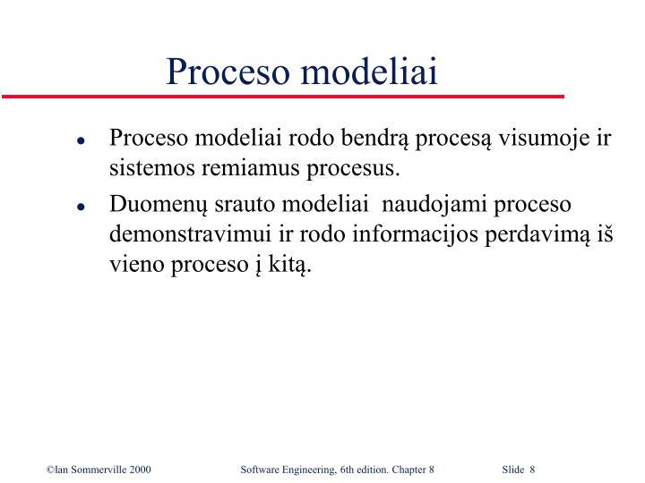 Proceso modeliai
