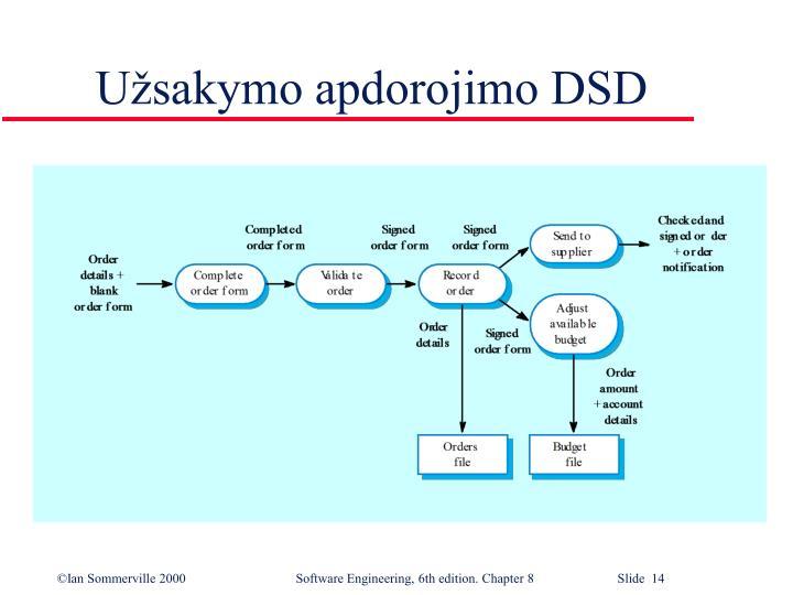Užsakymo apdorojimo DSD