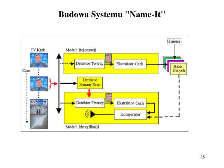 """Budowa Systemu """"Name-It"""""""
