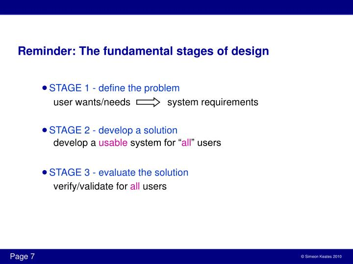Reminder: The fundamental stages of design