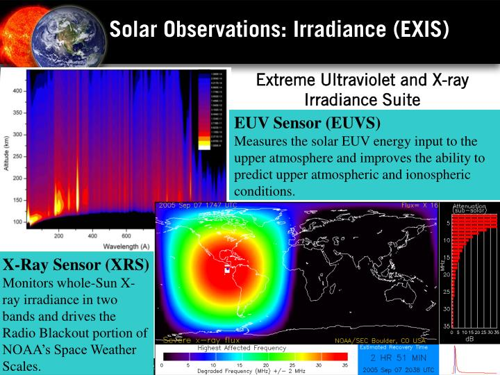 Solar Observations: Irradiance (EXIS)
