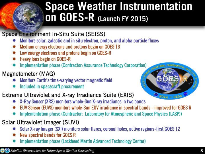 Space Weather Instrumentation on GOES-R