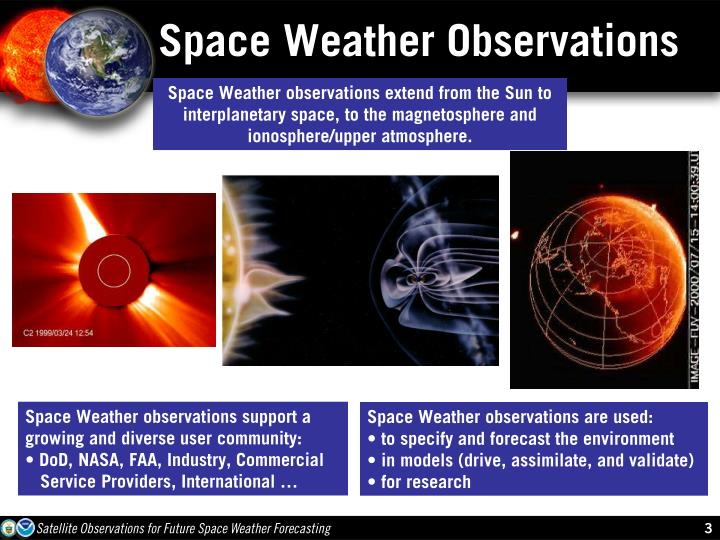 Space weather observations
