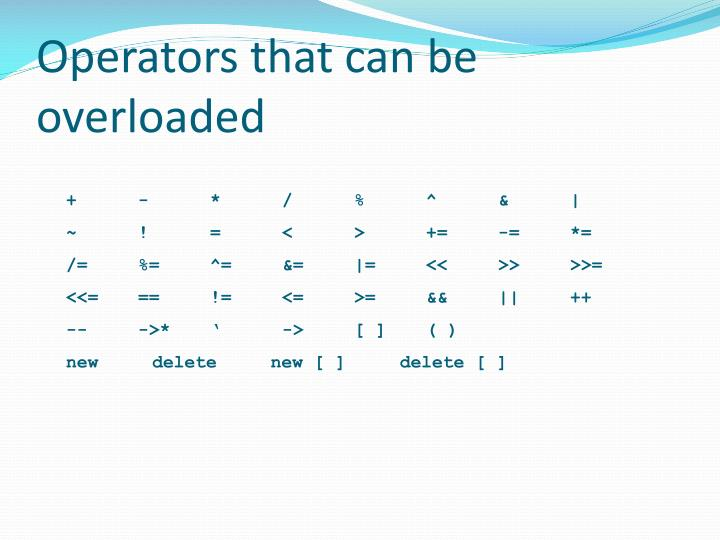 Operators that can be overloaded