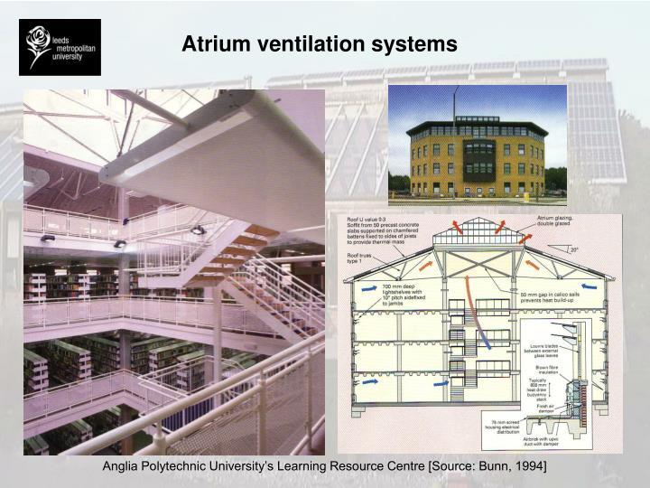 Atrium ventilation systems