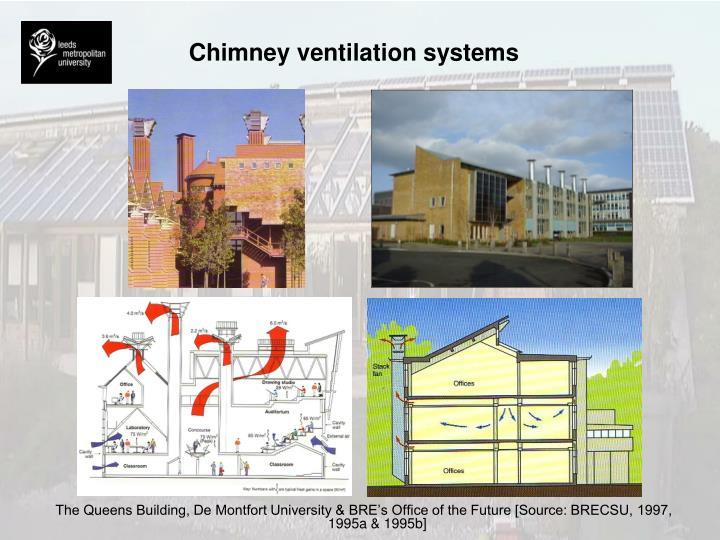 Chimney ventilation systems