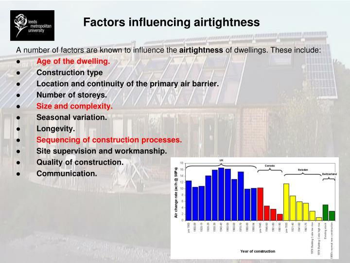 Factors influencing airtightness