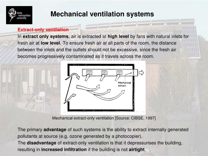 Mechanical ventilation systems