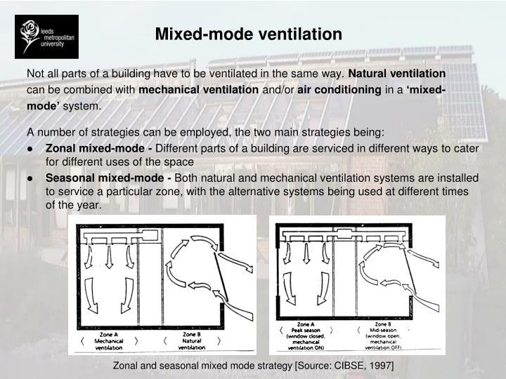 Mixed-mode ventilation