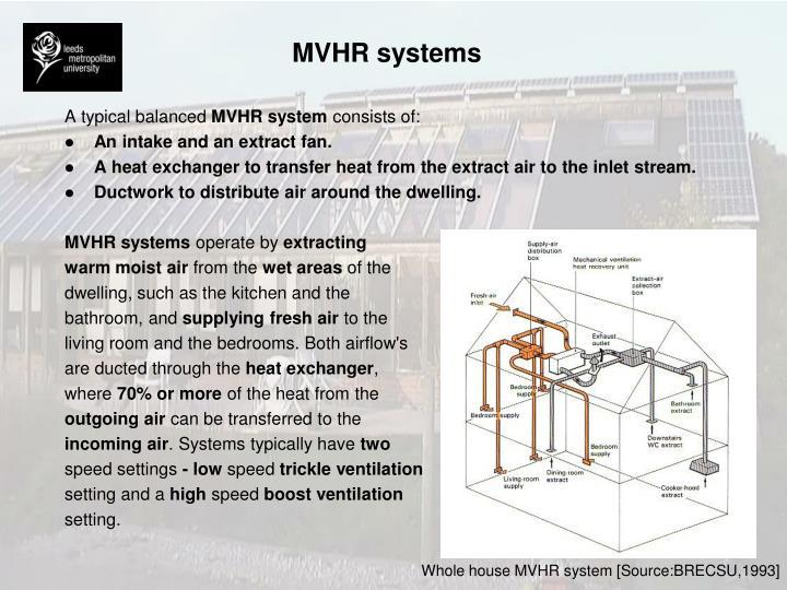 MVHR systems
