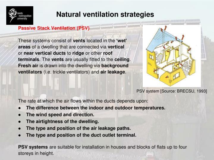 Natural ventilation strategies
