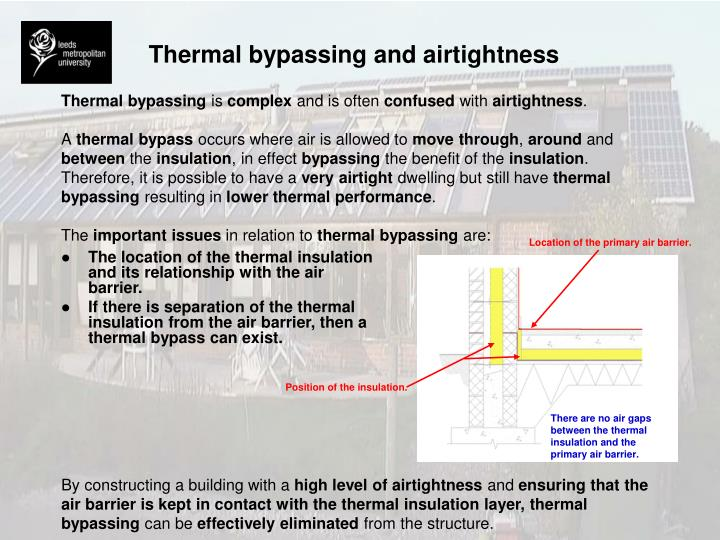 Thermal bypassing and airtightness