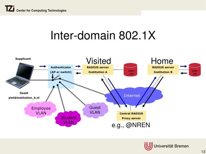 Inter-domain 802.1X