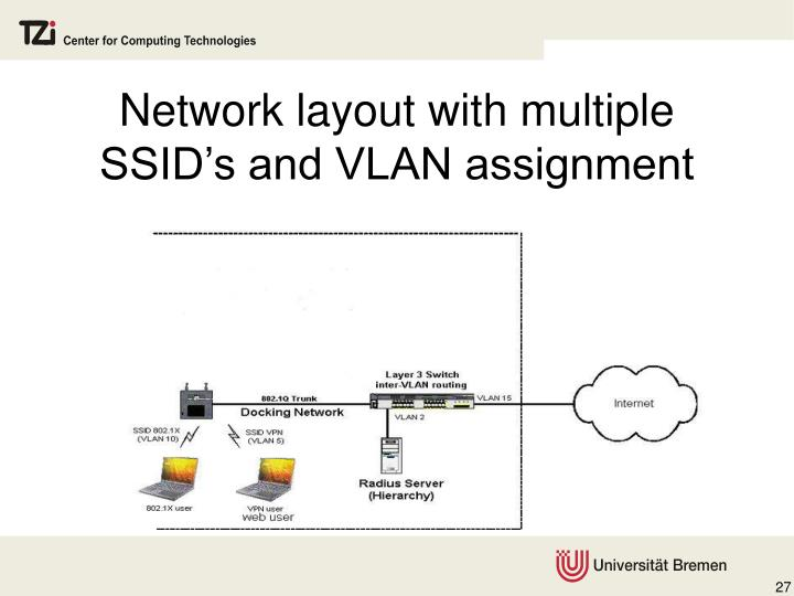 Network layout with multiple SSID's and VLAN assignment