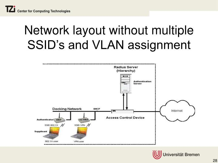 Network layout without multiple SSID's and VLAN assignment