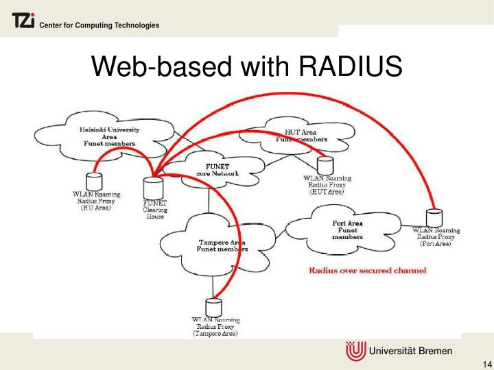 Web-based with RADIUS