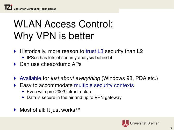 WLAN Access Control: