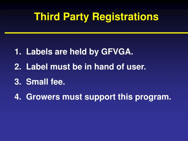 Third Party Registrations