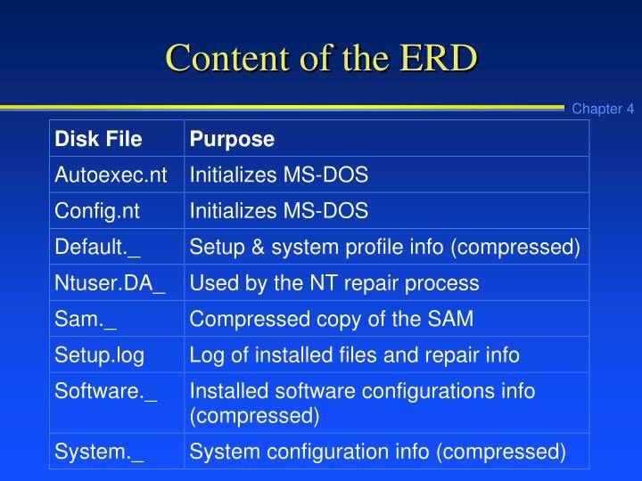 Content of the ERD