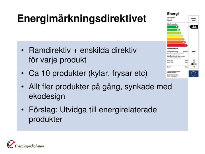 Energimärkningsdirektivet