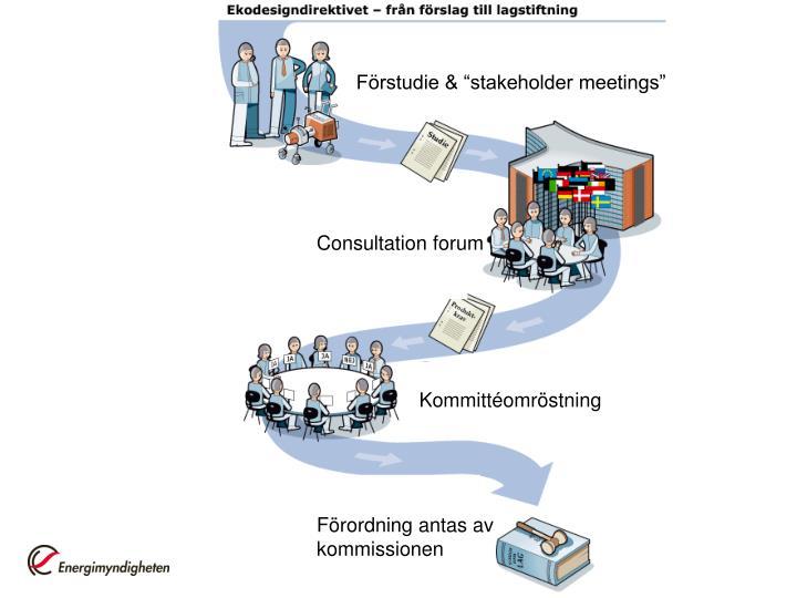 """Förstudie & """"stakeholder meetings"""""""